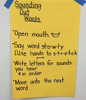 Sounding out to writing down the words.