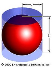 Item # 4-compare the volume of a sphere to a circumscribed cylinder