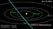 Short period comets