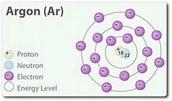 Argon electron configuration