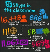 Dallas Ranks in the Top 10 US cities using Skype in the classroom