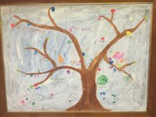 Our School Family Tree