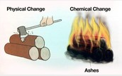 Difference between physical changes and chemical changes
