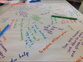 Brainstorming through Chalk Talk
