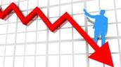 2) Recession/Contraction