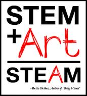 STEAM Education