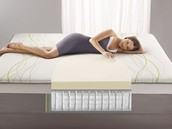 Secrets To A Great Nights Sleep With Simmons Beautyrest Mattresses