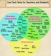 Tech Tools for Students and Teachers
