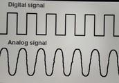 Digital and analog
