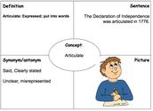 Station 1 - Vocabulary