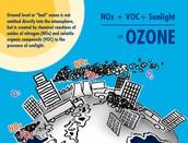 """""""Bad"""" Ozone"""