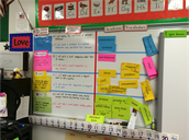 Color coded with objectives