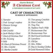 The Cast of the Christmas Carol