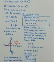 Equation 2 (Sinusoidal)