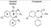 Benzodiazepiner kemiske egenskaber