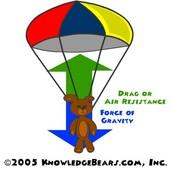 Air resistance:
