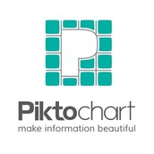 April 5: Create an Infographic with Piktochart