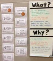 Anchor Charts and What/Why with Coach Wright