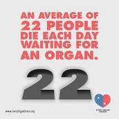 22 people die each day waiting for an organ.