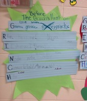 Acrostic Poem - How the Grinch Stole Christmas
