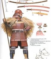 Equipment from battle