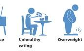 Health risk for being underweight