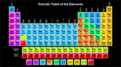 What is an element ?