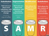 The SAMR Model of Educational Technology Integregation