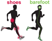 Natural Running: Injury Prevention