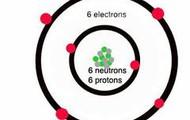A diagram of a Hydrogen atom