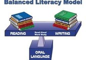 Comprehension Literacy Program/ Balanced Literacy Program