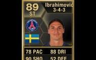 Ibrahimmovic 89 rating