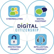 You are warmly invited to join your child in a night about digital citizenship