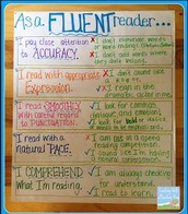 What are Anchor Charts?
