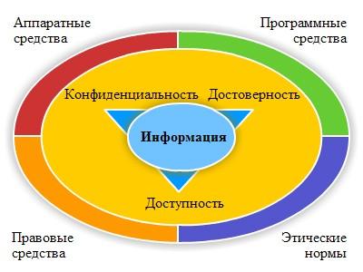 Big image