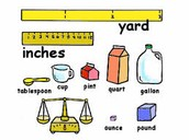 Math Corner-  4.MD.1 & 4.MD.2- Measurement units, conversions, and word problems