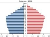 Piramide de población Colombia 2050