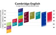 Pregateste-te pentru examene Cambridge
