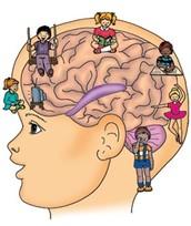 Grupo de investigacion, docencia y asistencia  psicopedagogica.