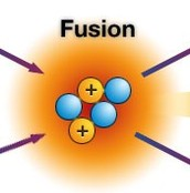 Fusion: Collide and form a nucleus
