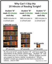 Read, Read, and Read!