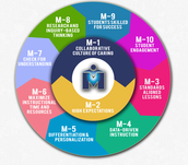 M-Powerment Focus: M-1
