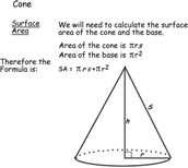 Formula for Surface Area of a Cone