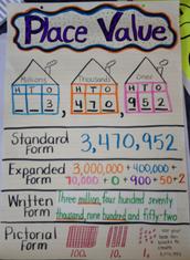 Math: Module 1 (Place Value)