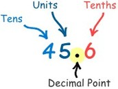 New fun ways to work with decimals