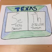 Science Class Element Project