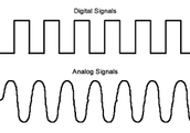 Digital and Analog Waves