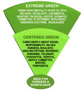 Green #3