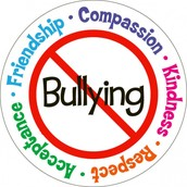 Understanding Bullying Powerpoint
