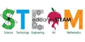 EdCamp STEAM - Hoover, AL - August 8, 2016
